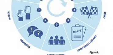 Skupna pobuda za standardizacijo: Objavljen je Priročnik o sklicevanju na standarde v javnih naročilih v Evropi (ukrep 11 SIS)
